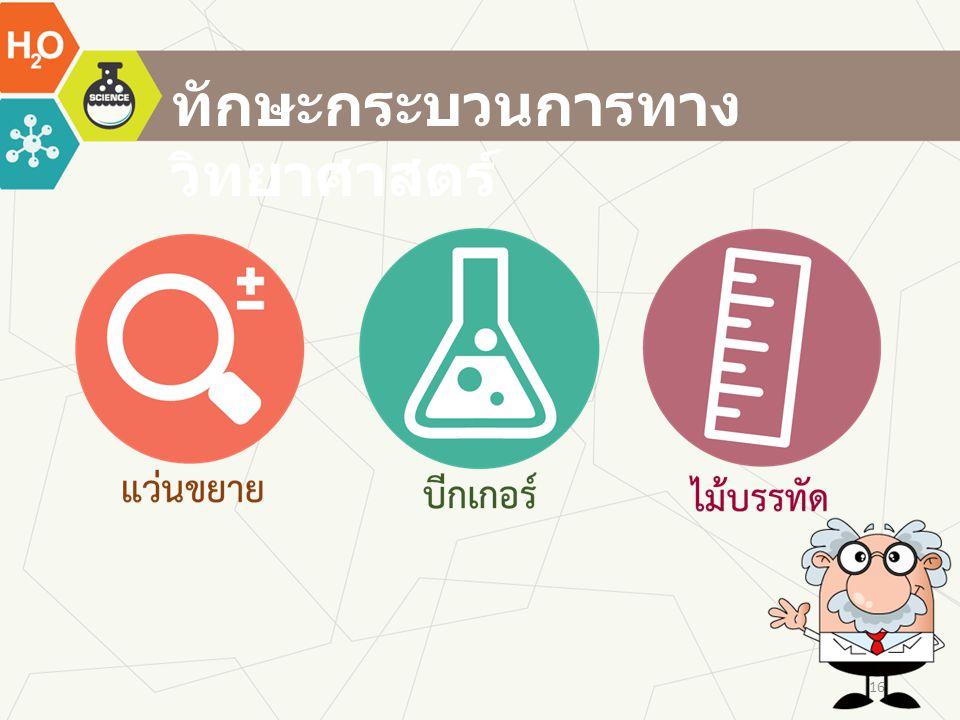 ทักษะกระบวนการทางวิทยาศาสตร์
