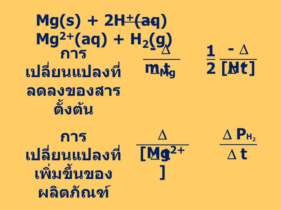 Mg(s) + 2H+(aq) Mg2+(aq) + H2(g)