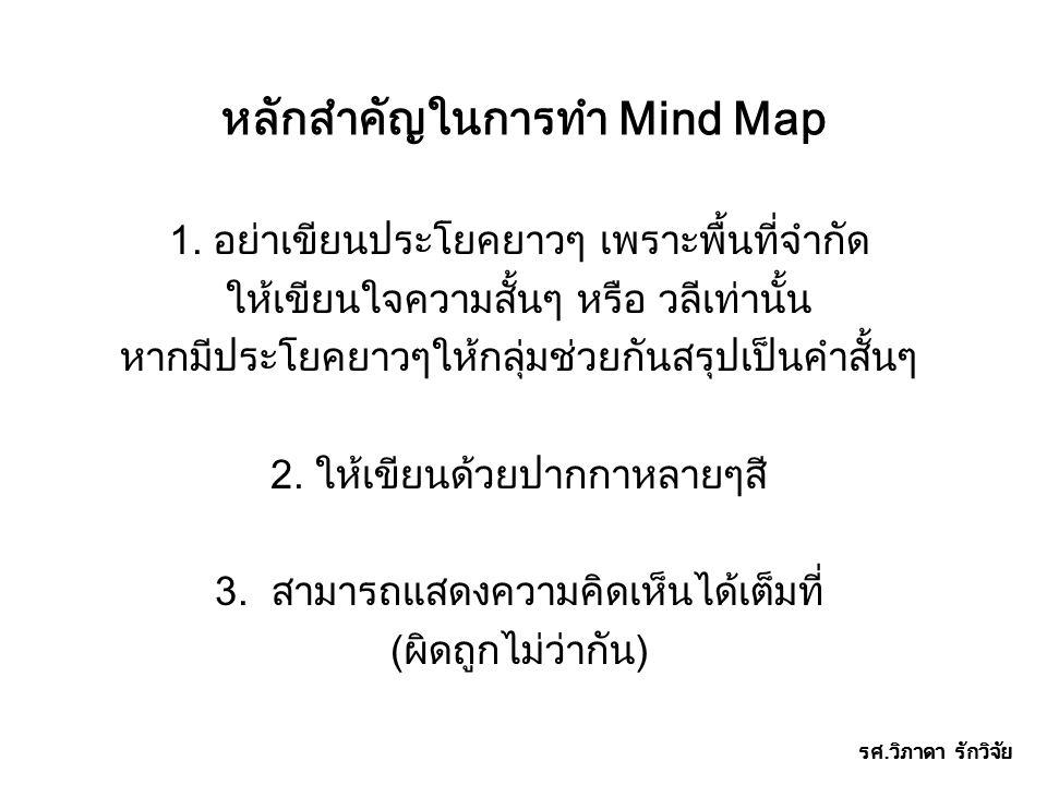 หลักสำคัญในการทำ Mind Map