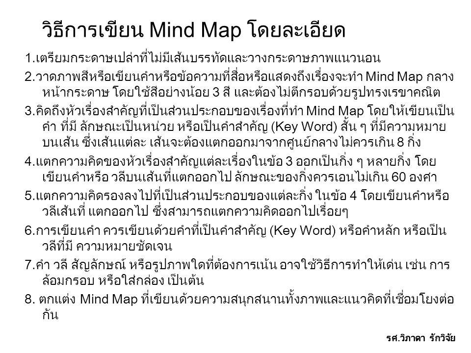 วิธีการเขียน Mind Map โดยละเอียด