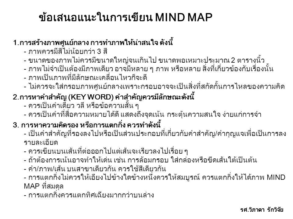 ข้อเสนอแนะในการเขียน MIND MAP