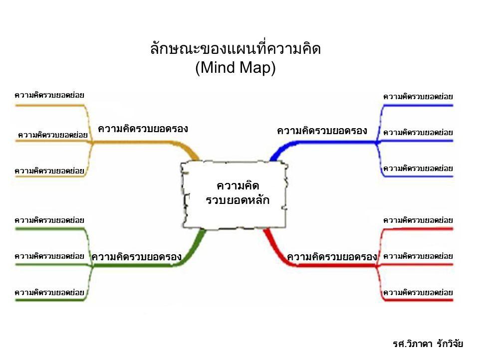 ลักษณะของแผนที่ความคิด (Mind Map)