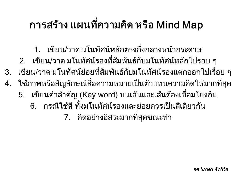 การสร้าง แผนที่ความคิด หรือ Mind Map