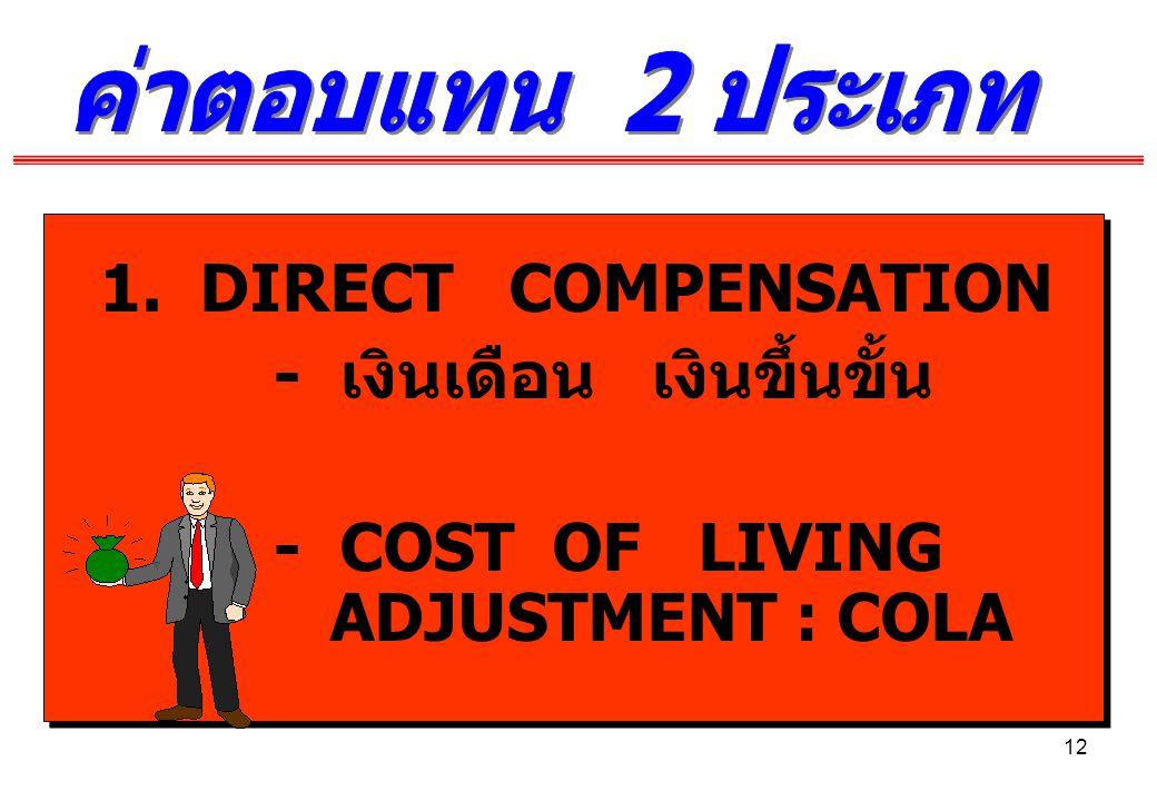 - เงินเดือน เงินขึ้นขั้น - COST OF LIVING ADJUSTMENT : COLA