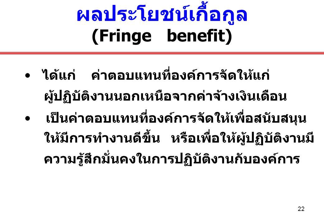 ผลประโยชน์เกื้อกูล (Fringe benefit)