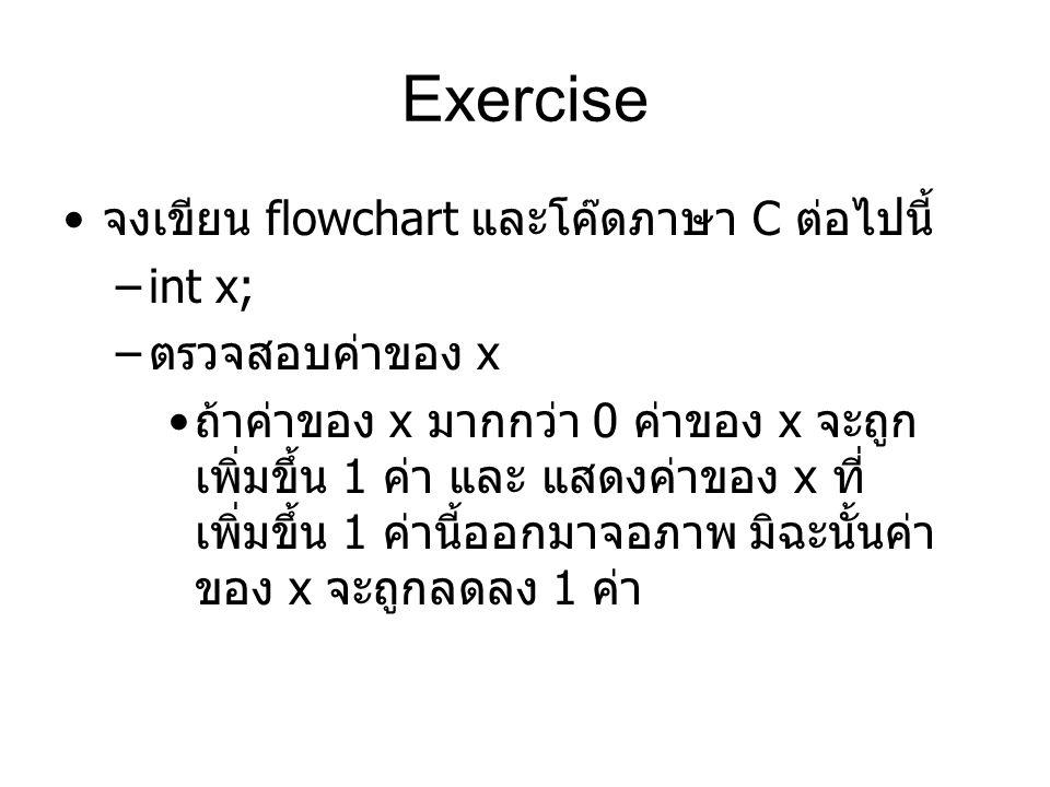 Exercise จงเขียน flowchart และโค๊ดภาษา C ต่อไปนี้ int x;