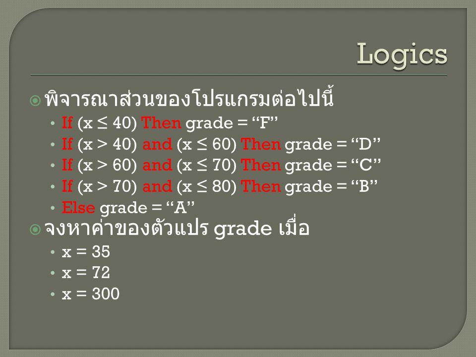 Logics พิจารณาส่วนของโปรแกรมต่อไปนี้ จงหาค่าของตัวแปร grade เมื่อ