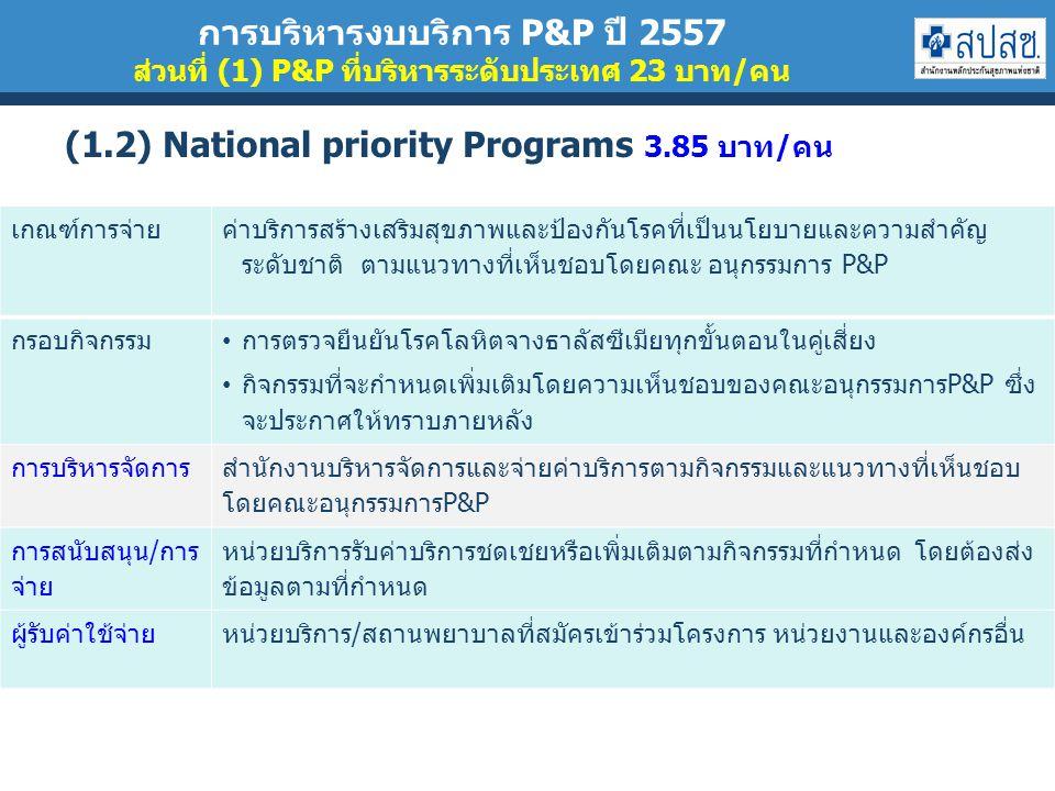 (1.2) National priority Programs 3.85 บาท/คน