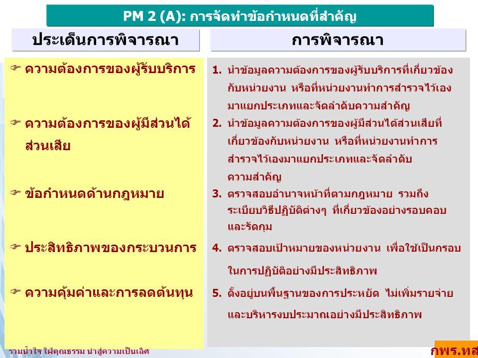 PM 2 (A): การจัดทำข้อกำหนดที่สำคัญ