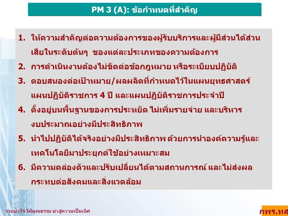 PM 3 (A): ข้อกำหนดที่สำคัญ