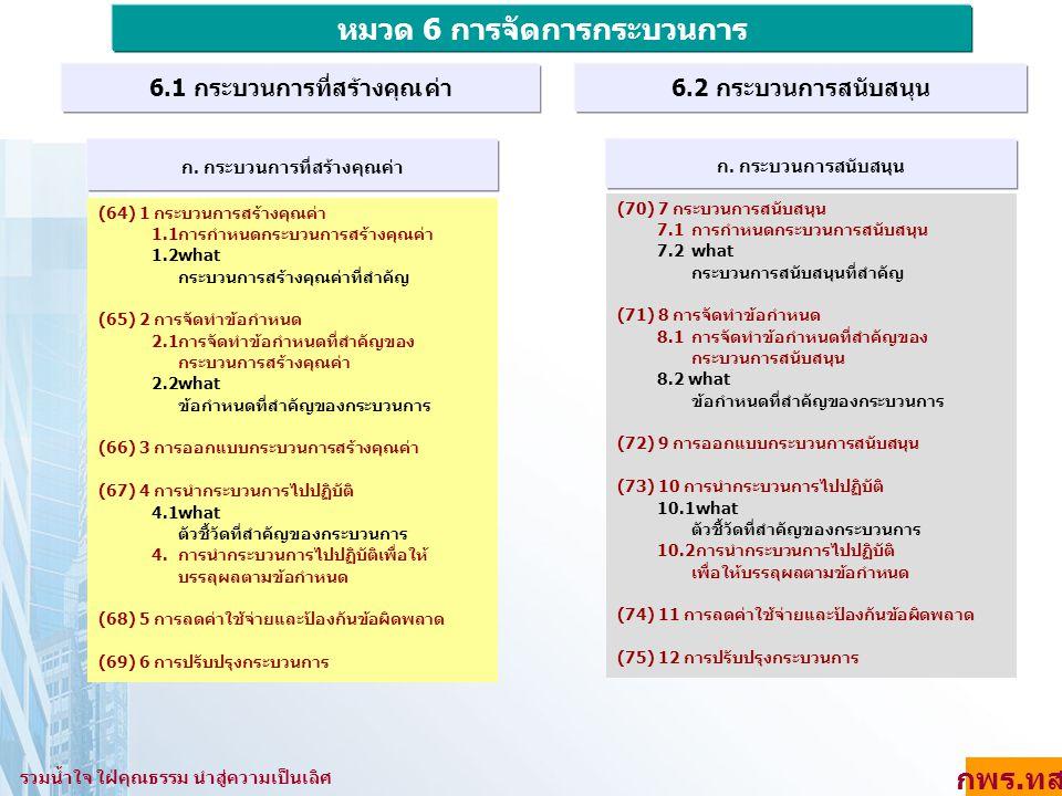 หมวด 6 การจัดการกระบวนการ