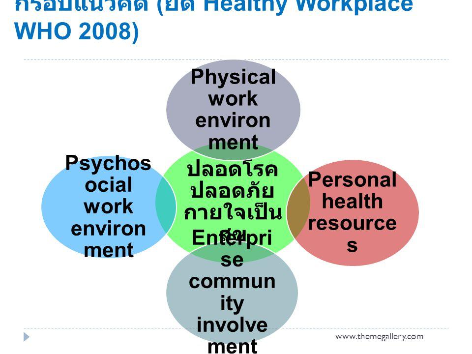 กรอบแนวคิด (ยึด Healthy Workplace WHO 2008)