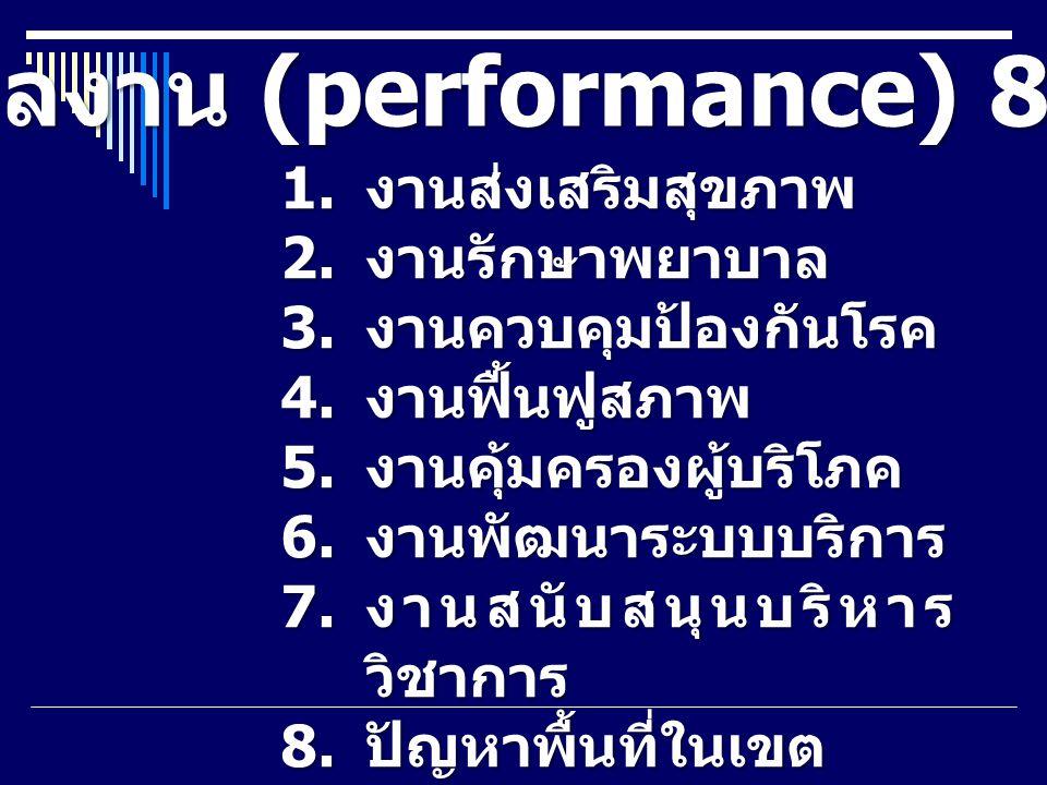 ผลงาน (performance) 8 ด้าน