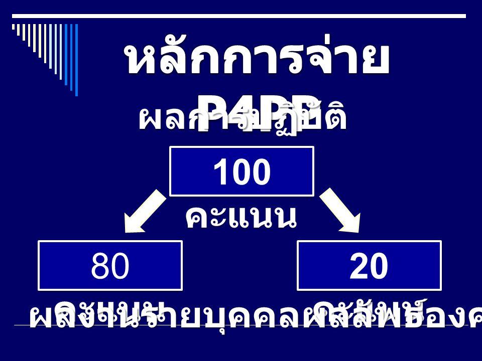 หลักการจ่าย P4PP ผลการปฏิบัติรวม 100 คะแนน 80 คะแนน 20 คะแนน