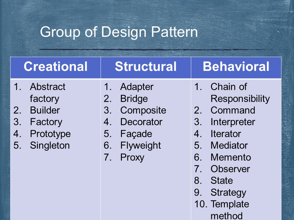 Group of Design Pattern