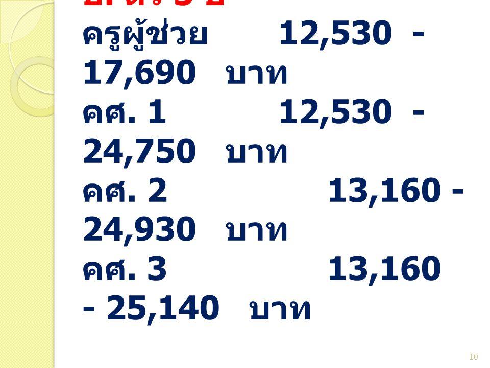 ป. ตรี 5 ปี ครูผู้ช่วย. 12,530 - 17,690 บาท คศ. 1