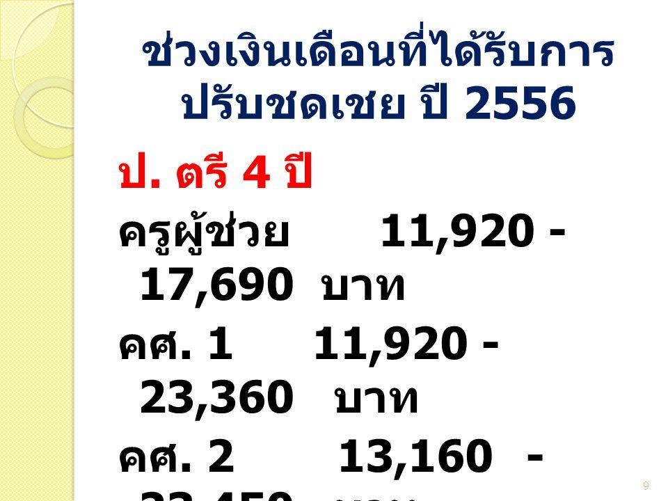 ช่วงเงินเดือนที่ได้รับการปรับชดเชย ปี 2556