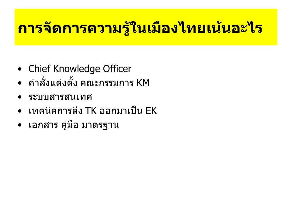 การจัดการความรู้ในเมืองไทยเน้นอะไร
