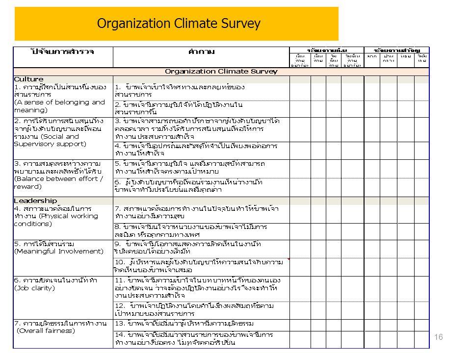 Organization Climate Survey