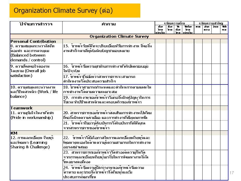 Organization Climate Survey (ต่อ)