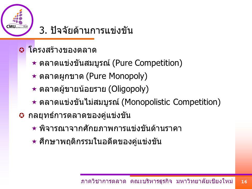 3. ปัจจัยด้านการแข่งขัน