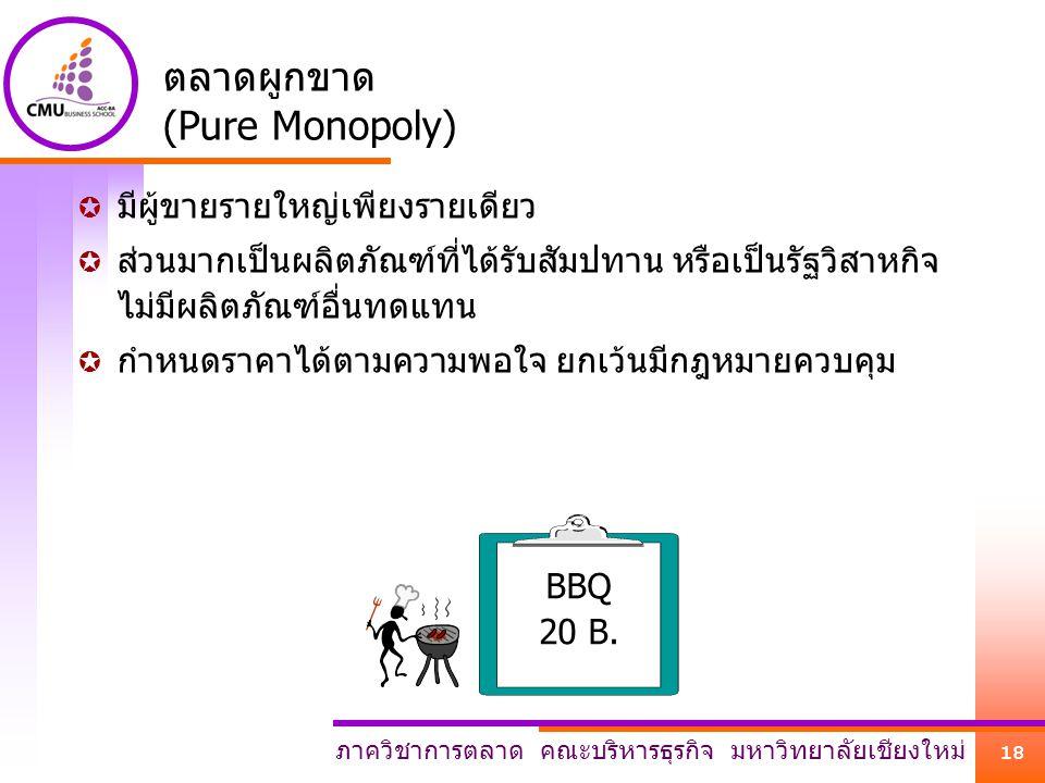 ตลาดผูกขาด (Pure Monopoly)