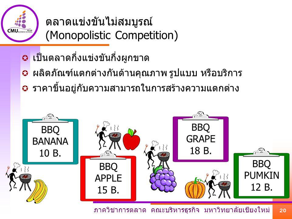 ตลาดแข่งขันไม่สมบูรณ์ (Monopolistic Competition)