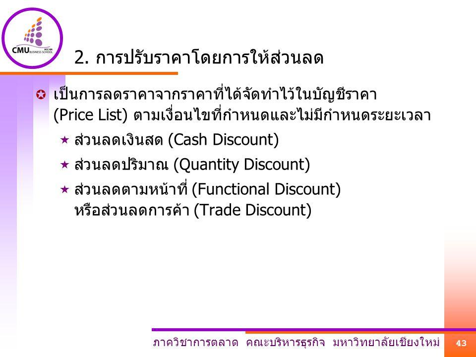 2. การปรับราคาโดยการให้ส่วนลด