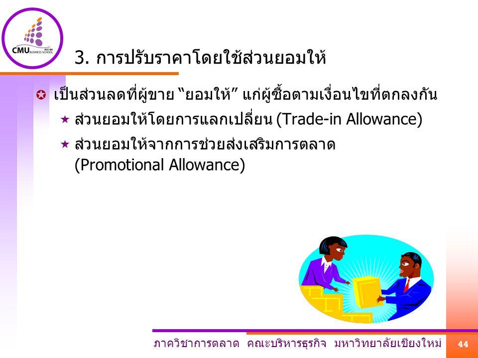 3. การปรับราคาโดยใช้ส่วนยอมให้