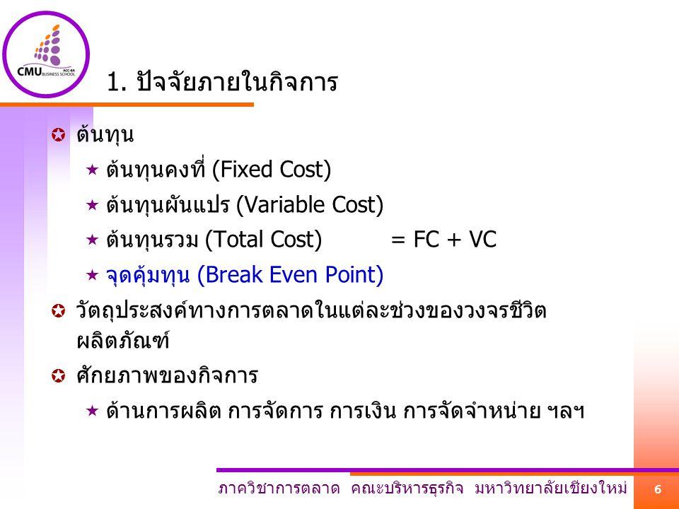 1. ปัจจัยภายในกิจการ ต้นทุน ต้นทุนคงที่ (Fixed Cost)