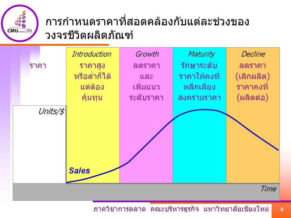 การกำหนดราคาที่สอดคล้องกับแต่ละช่วงของ วงจรชีวิตผลิตภัณฑ์