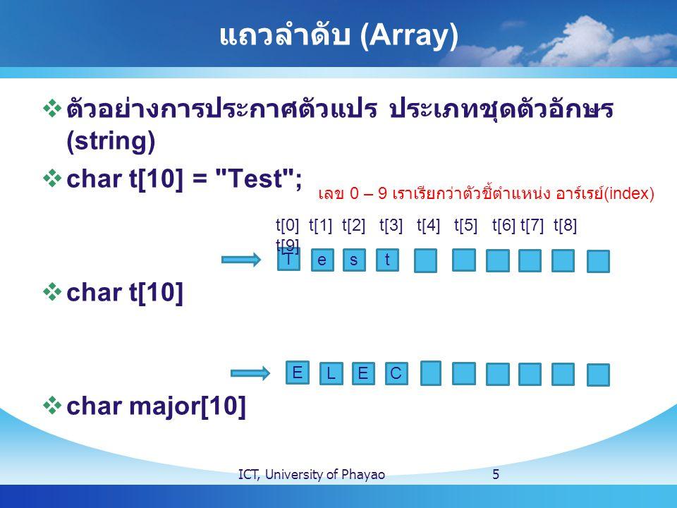 แถวลำดับ (Array) ตัวอย่างการประกาศตัวแปร ประเภทชุดตัวอักษร(string)