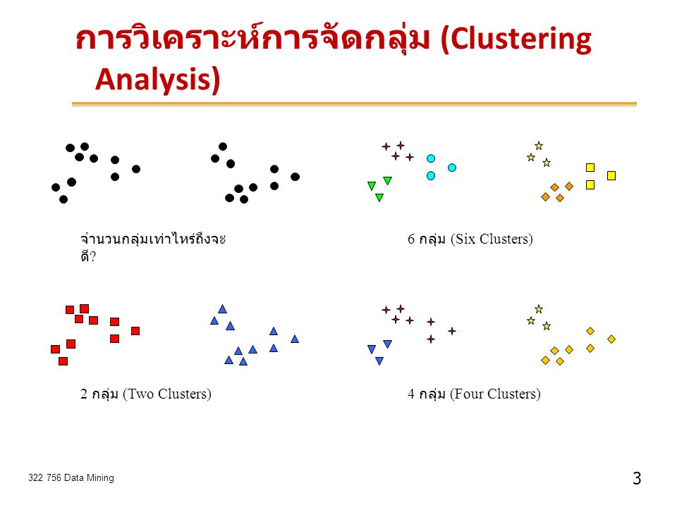 การวิเคราะห์การจัดกลุ่ม (Clustering Analysis)