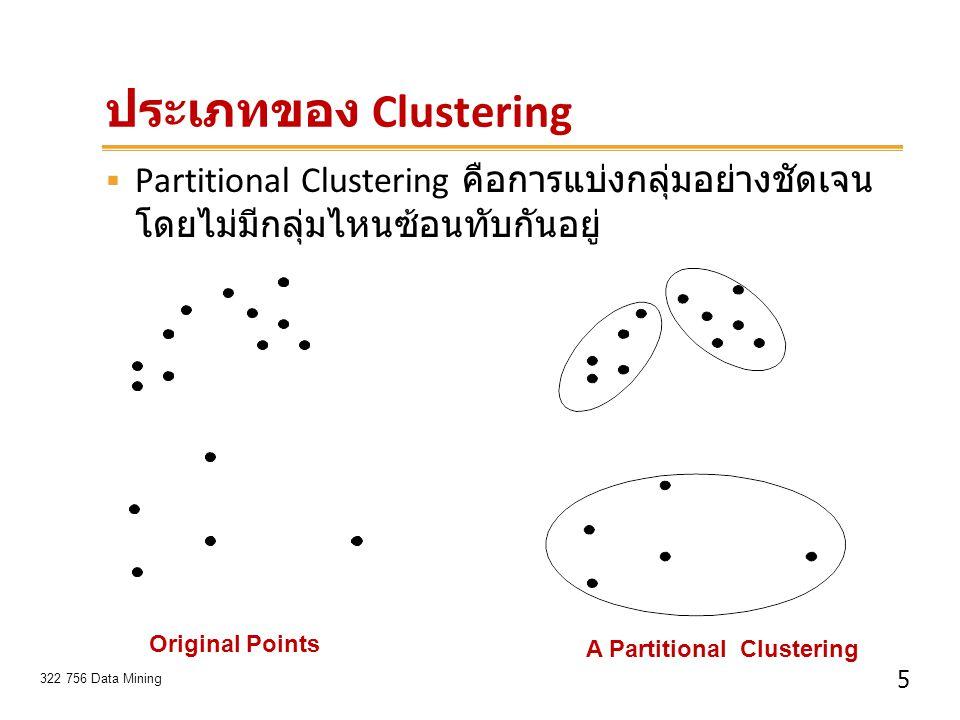 ประเภทของ Clustering Partitional Clustering คือการแบ่งกลุ่มอย่างชัดเจนโดยไม่มีกลุ่ม ไหนซ้อนทับกันอยู่