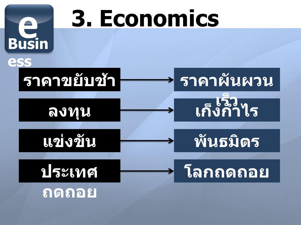 e 3. Economics ราคาขยับช้า ราคาผันผวนเร็ว ลงทุน เก็งกำไร แข่งขัน