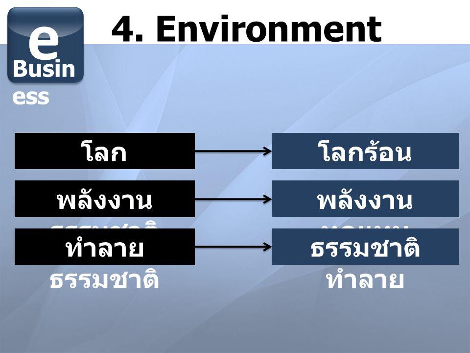 e 4. Environment โลก โลกร้อน พลังงานธรรมชาติ พลังงานทดแทน