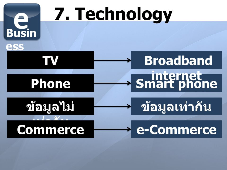 e 7. Technology TV Broadband internet Phone Smart phone