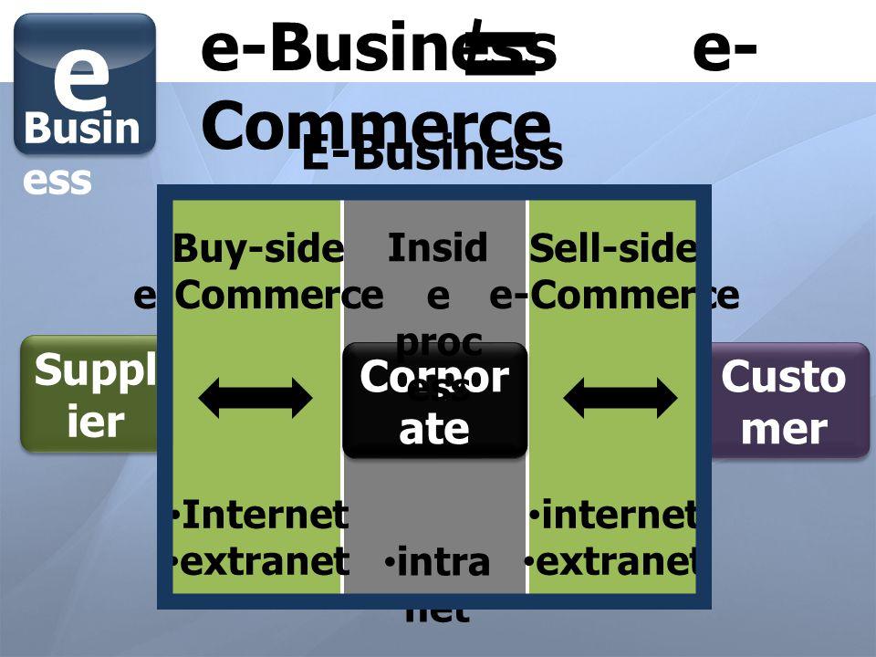 e = e-Business e-Commerce E-Business Supplier Corporate Customer