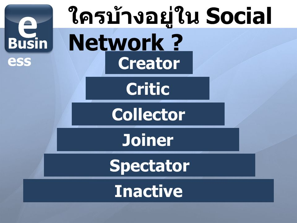 e ใครบ้างอยู่ใน Social Network Creator Critic Collector Joiner