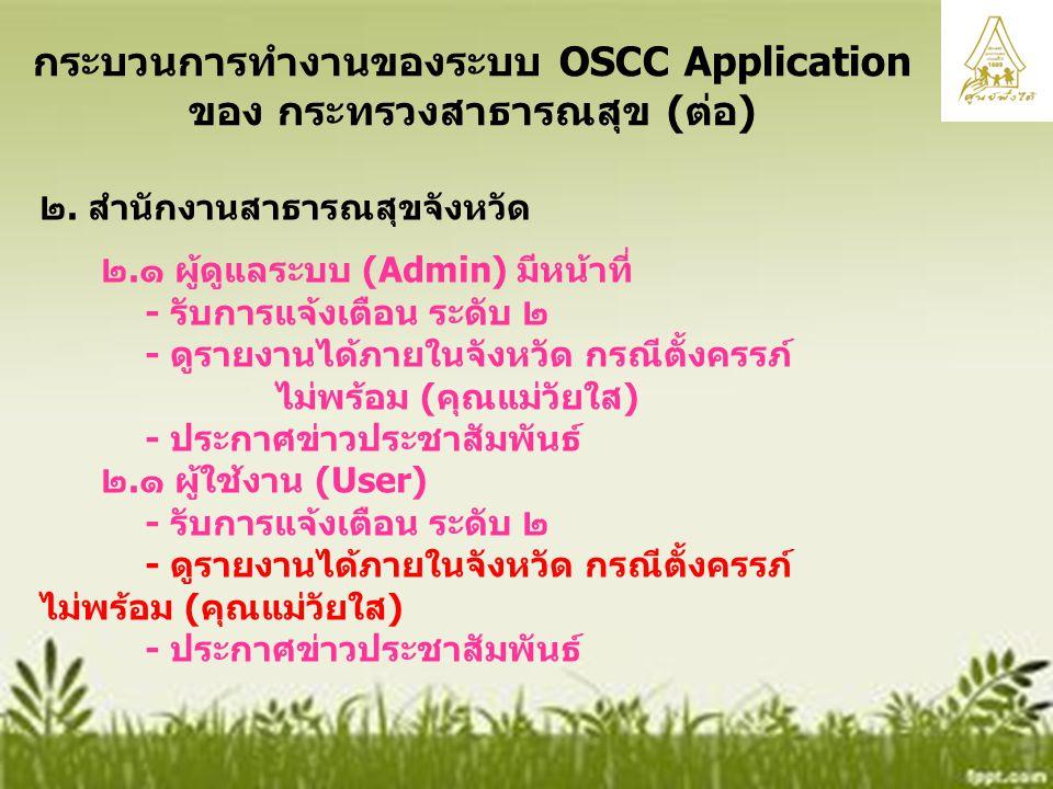 กระบวนการทำงานของระบบ OSCC Application