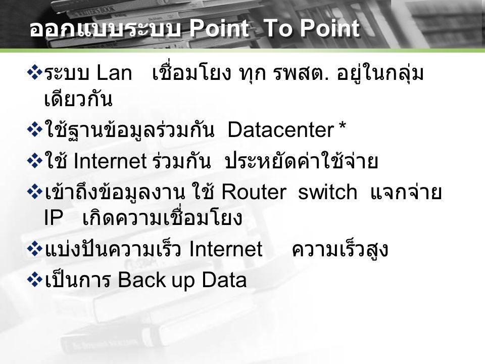 ออกแบบระบบ Point To Point