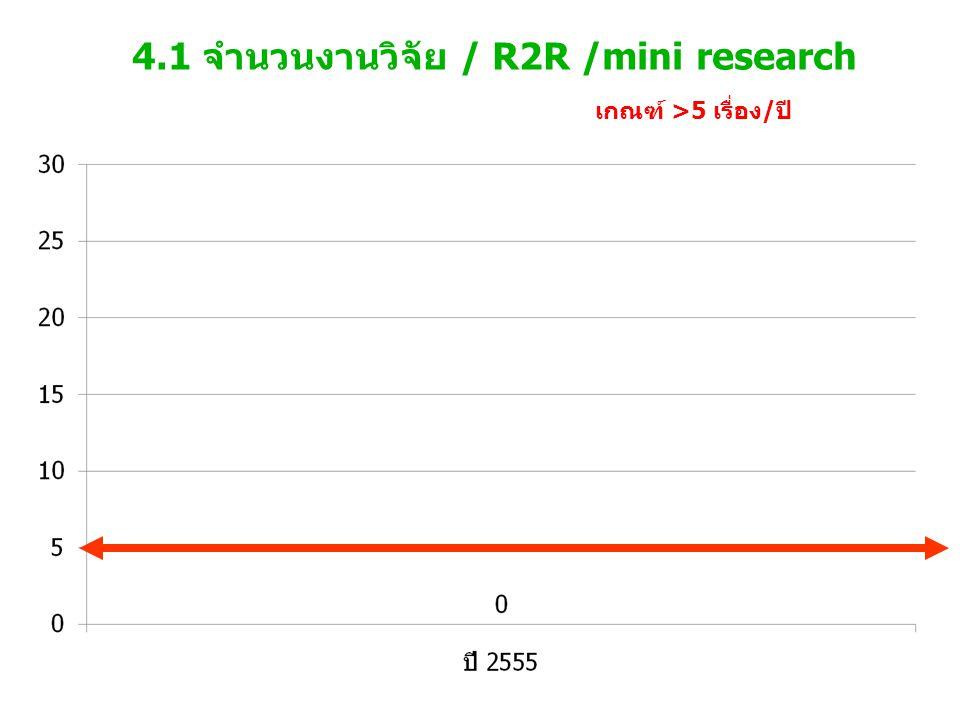 4.1 จำนวนงานวิจัย / R2R /mini research