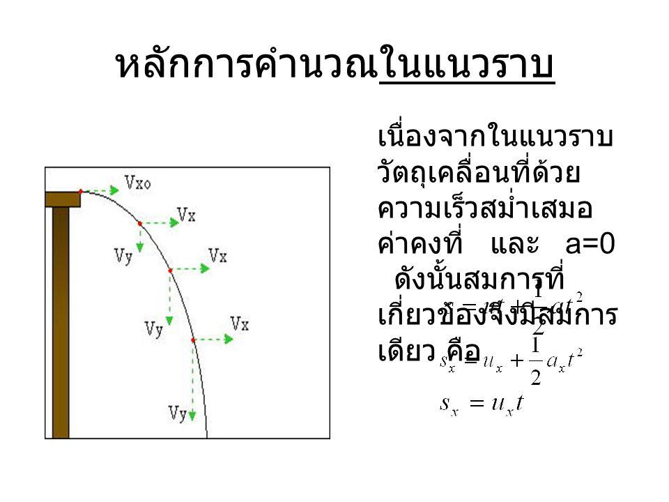 หลักการคำนวณในแนวราบ