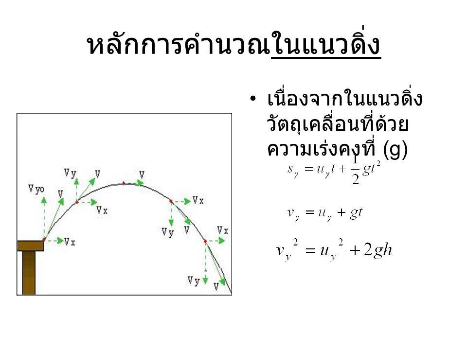 หลักการคำนวณในแนวดิ่ง