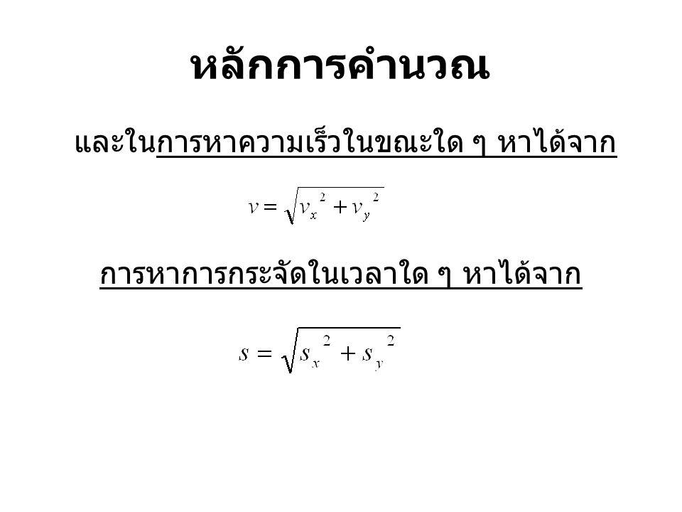 หลักการคำนวณ และในการหาความเร็วในขณะใด ๆ หาได้จาก