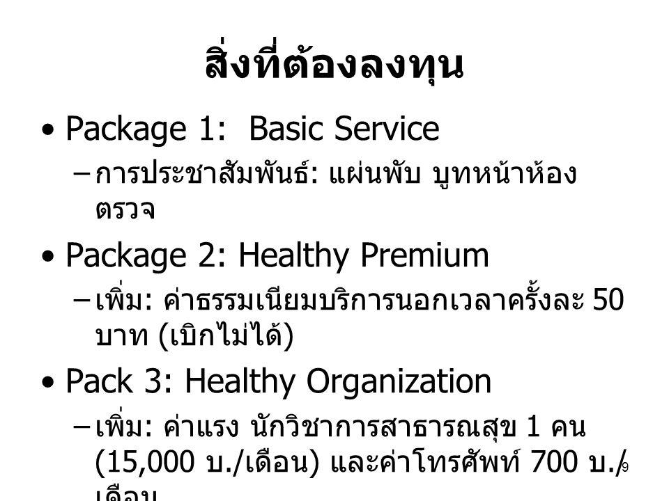 สิ่งที่ต้องลงทุน Package 1: Basic Service Package 2: Healthy Premium