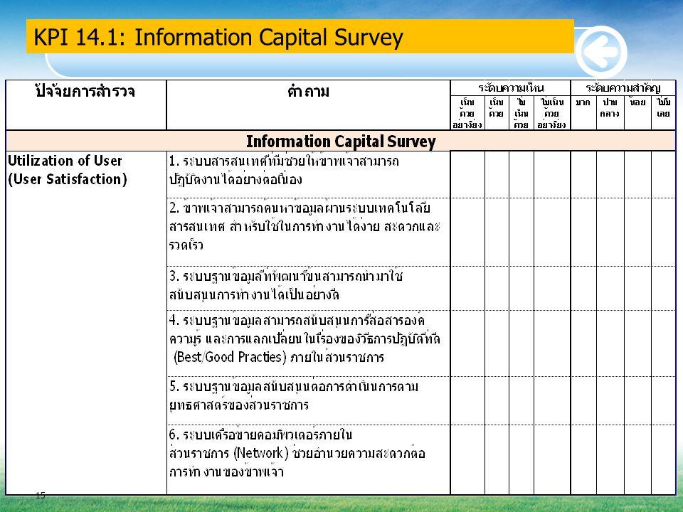 KPI 14.1: Information Capital Survey