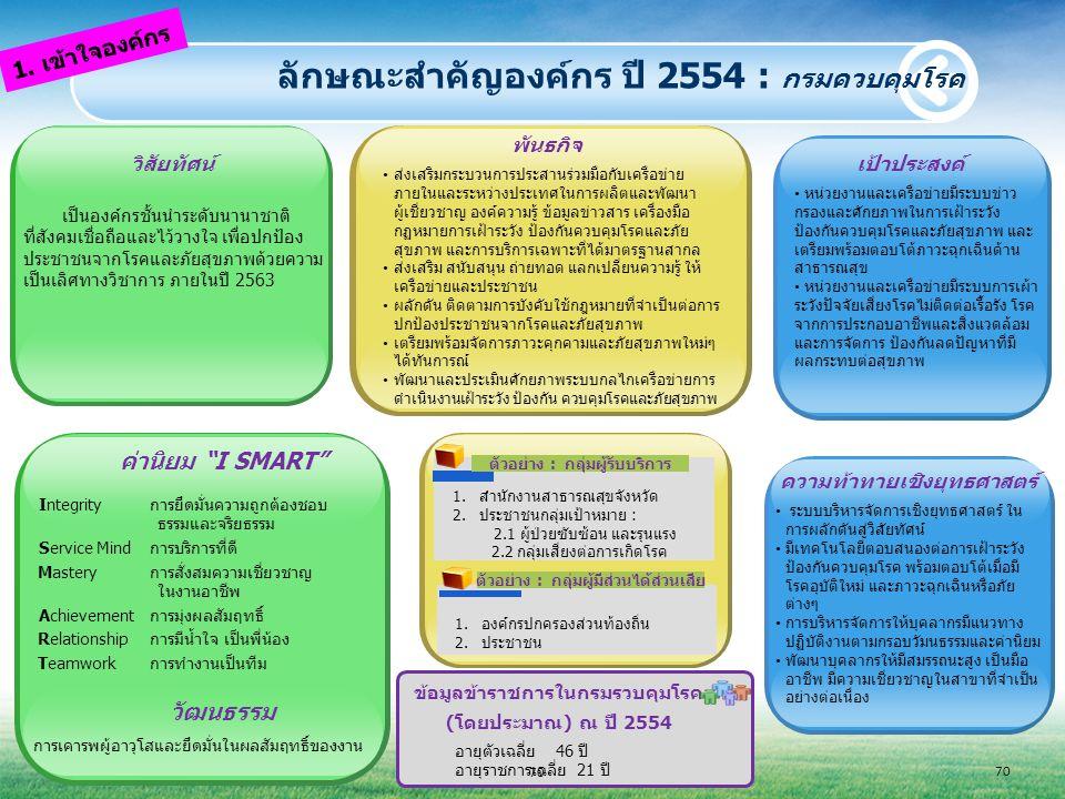 ลักษณะสำคัญองค์กร ปี 2554 : กรมควบคุมโรค