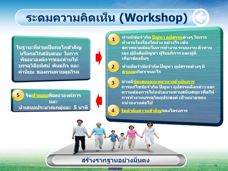 ระดมความคิดเห็น (Workshop)