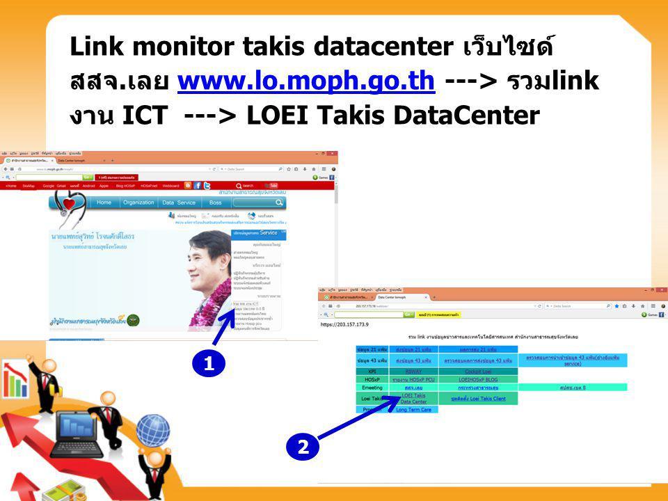 Link monitor takis datacenter เว็บไซด์สสจ. เลย www. lo. moph. go